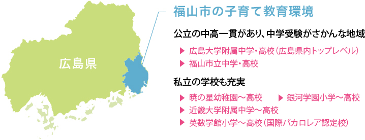 福山市のご紹介